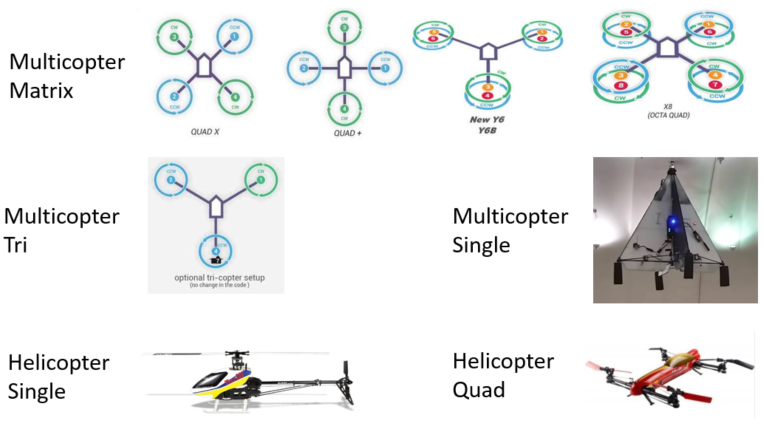 copter_motors_types.png